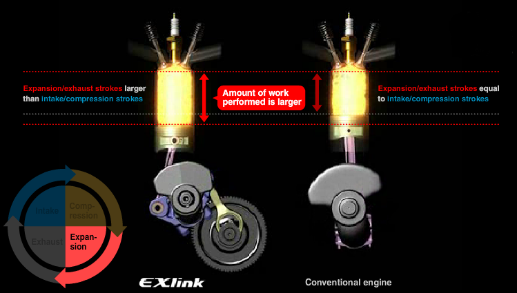 exlink-comparison-with-conventional-engine-expansion