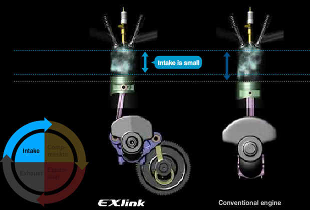 exlink-comparison-with-conventional-engine-intake