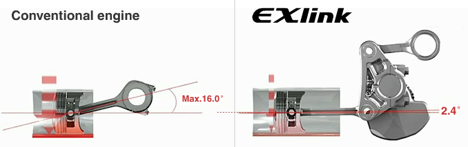 exlink-comparison-with-conventional-engine