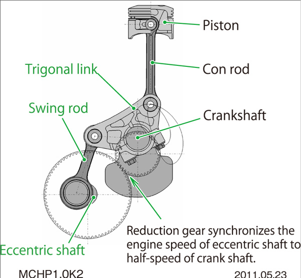 extended-expansion-linkage-structure
