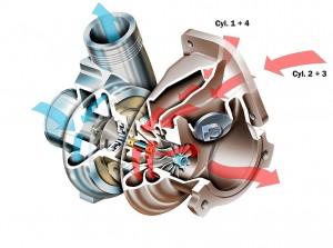 Η τεχνολογία twin-scroll δεν αποτελεί είδηση καθώς συναντάται σε διάφορα μοντέλα (Volvo T6, Ford, Peugeot-Citroen κ.α.). Εδώ βλέπετε λεπτομέρεια από τον κινητήρα της Renault Laguna 2.0T του 2003.
