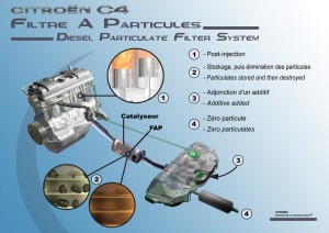 diesel-particulate-filter-system_1