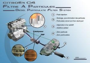 diesel-particulate-filter-system_1