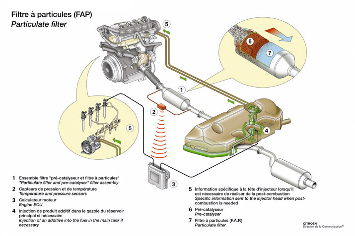 diesel-particulate-filter-system_2