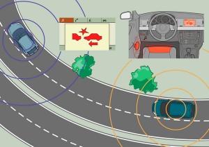 Τεχνολογία GM V2V: Το δικτυωμένο μέλλον