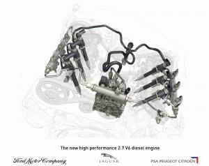 Jaguar V6 Diesel Engine
