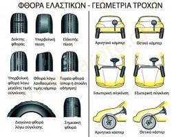 tire-align-55