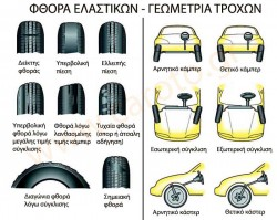 tire-align-551
