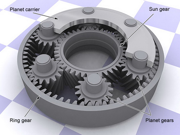 Photo of Πλανητικός μηχανισμός