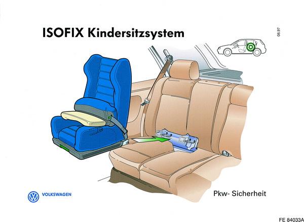 Photo of Παιδικά καθίσματα
