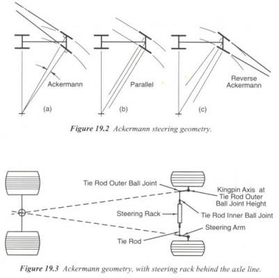ackerman_angle_steering_geometry