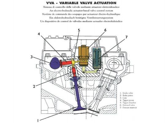 alfa-valve-31