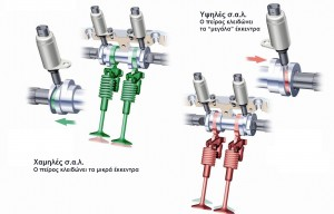 audi-valvelift-system-variable-valve-opening-inlet-copy