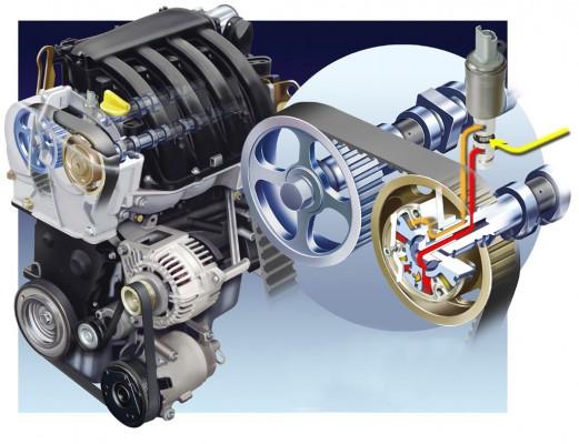 Στον κινητήρα 1.6 Κ4Μ του Renault Megane II μία τροχαλία της Delphi αναλαμβάνει να μεταβάλλει τον χρονισμό των βαλβίδων εισαγωγής. Όπως είπαμε, για αλλαγή φάσης του εκκεντροφόρου (εδώ 22,5 μοίρες) μεταβάλλεται μόνο το πότε θα ανοίξουν ή θα κλείσουν οι βαλβίδες αλλά όχι και η διάρκειά τους που παραμένει σταθερή.