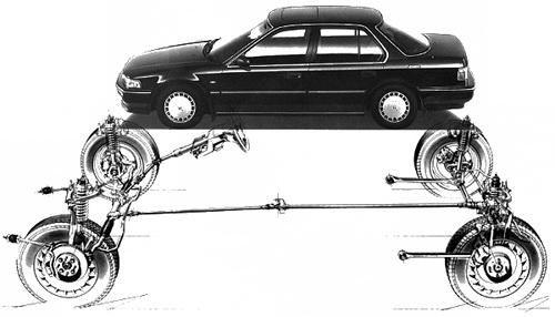Το σύστημα του Prelude σε Accord του '91
