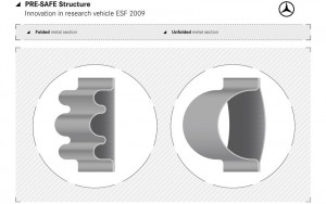 PRE-SAFE Structure