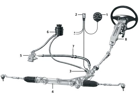 Στα ηλεκτρούδραυλικά συστήματα η διαφορά εντοπίζεται πως η κίνηση δεν προέρχεται από τον ΜΕΚ μέσω ιμάντα αλλα πραγματοποιείται από έναν ηλεκτροκινητήρα.