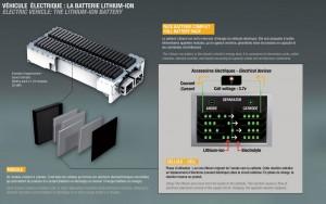 li-ion-battery-renault_resize