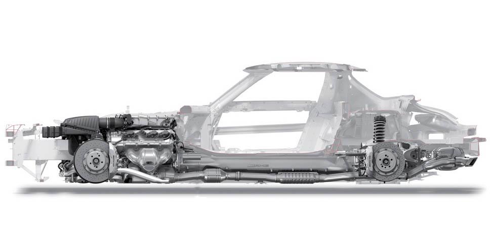 Photo of Στα απόκρυφα της Mercedes-Benz SLS AMG…
