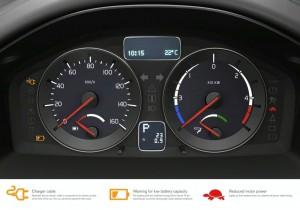 Ξεχάστε το στροφόμετρο, ξεχάστε το δείκτη του ρεζερβουάρ. Ο μελλοντικός πίνακας οργάνων θα μετρά σε kW και kWh...