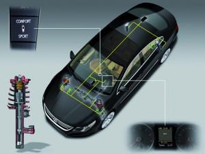 Ηλεκτρονικά ελεγχόμενα αμορτισέρ σε VW Passat CC