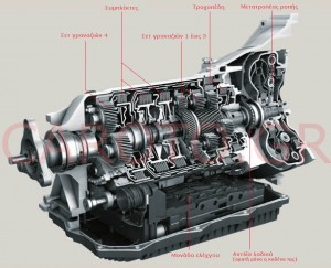 zf-gearbox-8-speed
