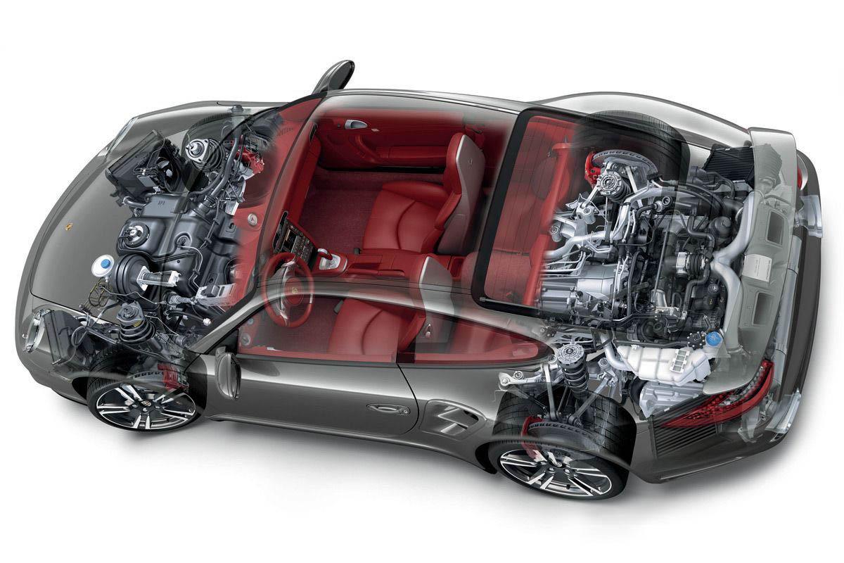 "Photo of ""Καροτίζουμε"" τη νέα Porsche 911 Turbo"