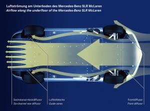 mercedes-aerodynamic-1
