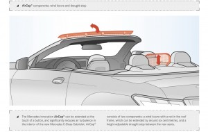 E-Klassse Cabriolet