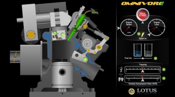 http://www.caroto.gr/static/media/2010/01/lotus-omnivore-annomation-600x334.jpg