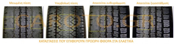 over-inflation-tire_1