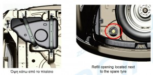 H πιο συνηθισμένη θέση του στομίου πλήρωσης με adBlue βρίσκεται κάτω από το χώρο αποσκευών
