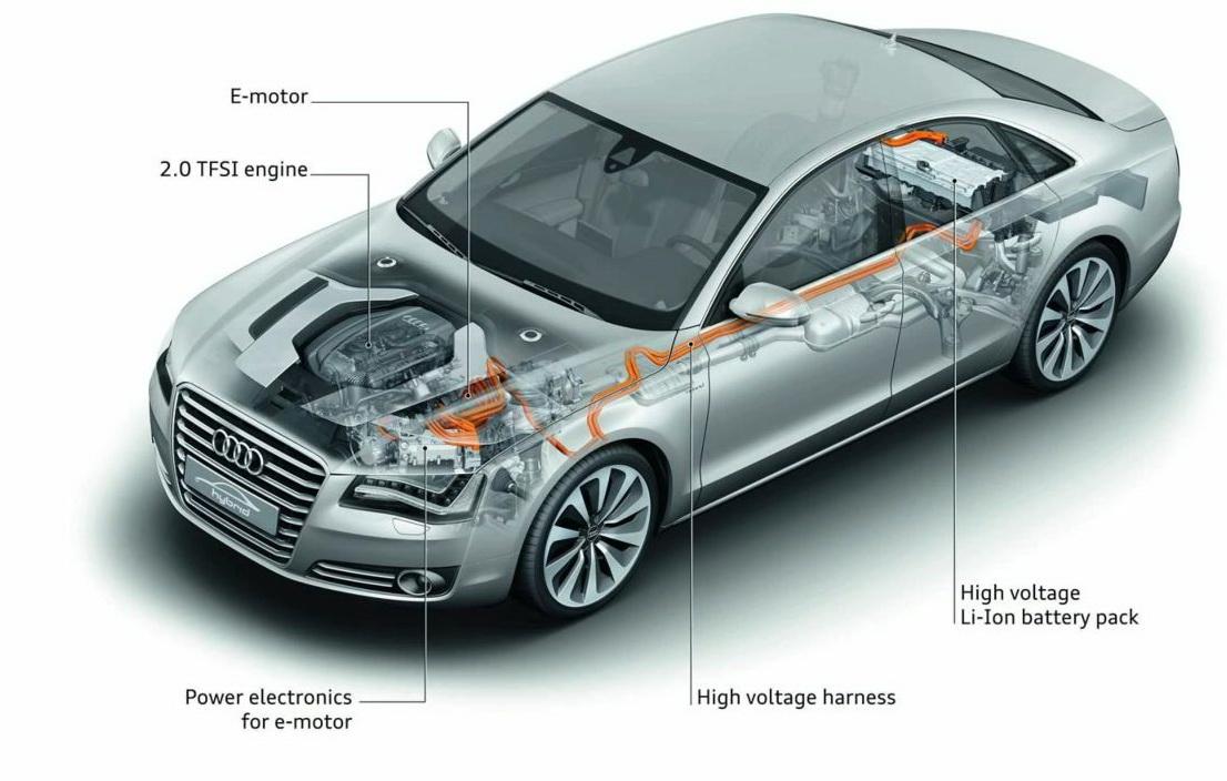 Photo of Και υβριδικό Audi A8…