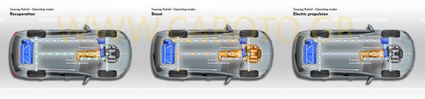 vw_touareg_hybrid_layout