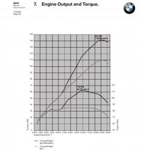 bmw-s1000rr-power-torque