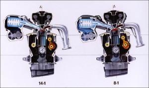 Στον SVC της Saab το ΑΝΣ μεταβάλλεται με την αλλαγή θέσης της κυλινδροκεφαλής ως προς το μπλοκ