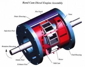 rand-cam-engine