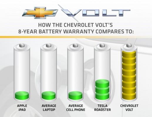 chevrolet-volt-testing-battery-lab-10