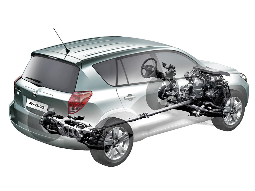 Photo of Toyota & Tesla… ξεκινούν με RAV4 EV!