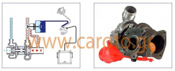 wastegate-valve