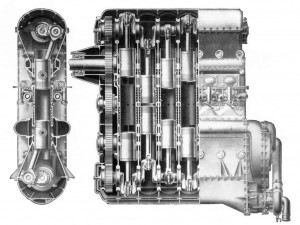 Πετρελαιοκινητήρας αντικριστών εμβόλων σε προπολεμικό βομβαρδιστικό (WW2 Junkers)