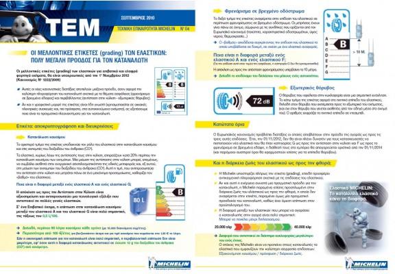 tire-energy-label-grading-2012