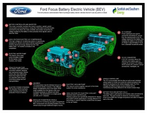 ford-focus-ev-electric-1
