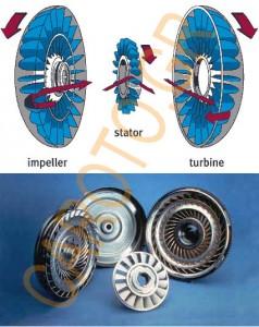 torque-converter-diagram