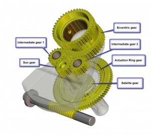 gomecsys_goengine-2nd-generation_actuation_system_b