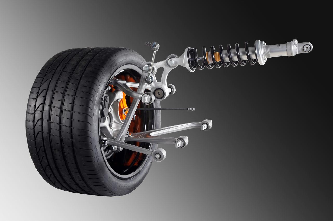 Photo of Η ανάρτηση της Lamborghini Aventador