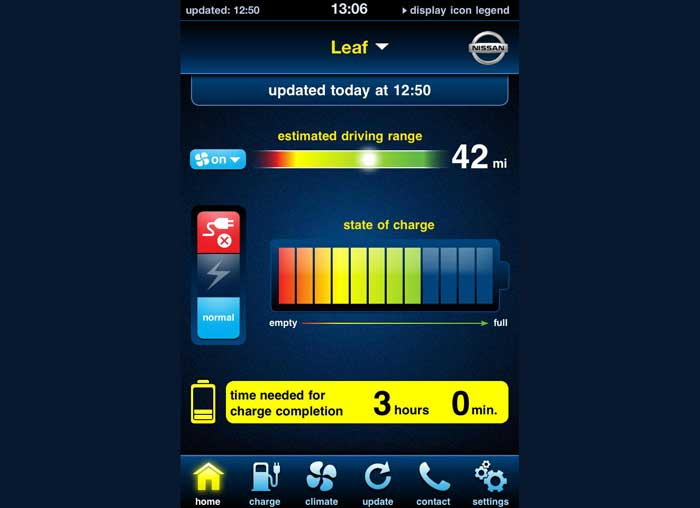 Photo of Το σύστημα ICT του Nissan LEAF