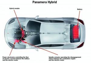 porsche-panamera-s-hybrid-10