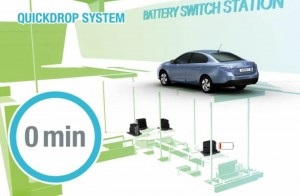renault-ev-switch-battery-station-1