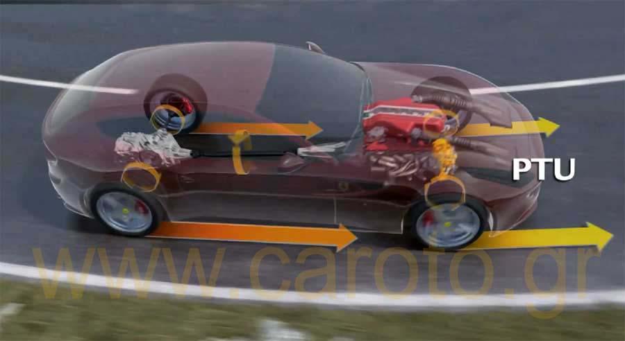 Photo of Βίντεο: Το σύστημα 4RM της Ferrari FF